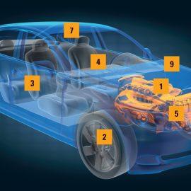 Industriebürsten für die Automobilproduktion